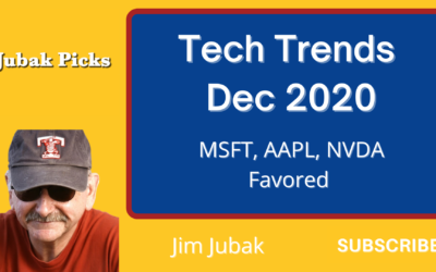 Watch my YouTube video on what Apple and Microsoft's moves on Intel mean for technology stocks